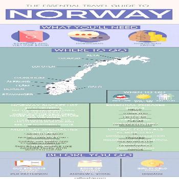 The Essential Travel Guide To Norway (Infographic) -  The Best Travel, Food and Culture Guides for